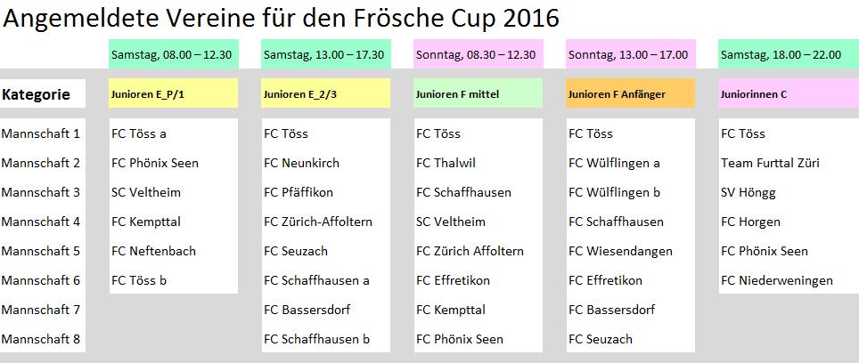 Angemeldete_Vereine_2016